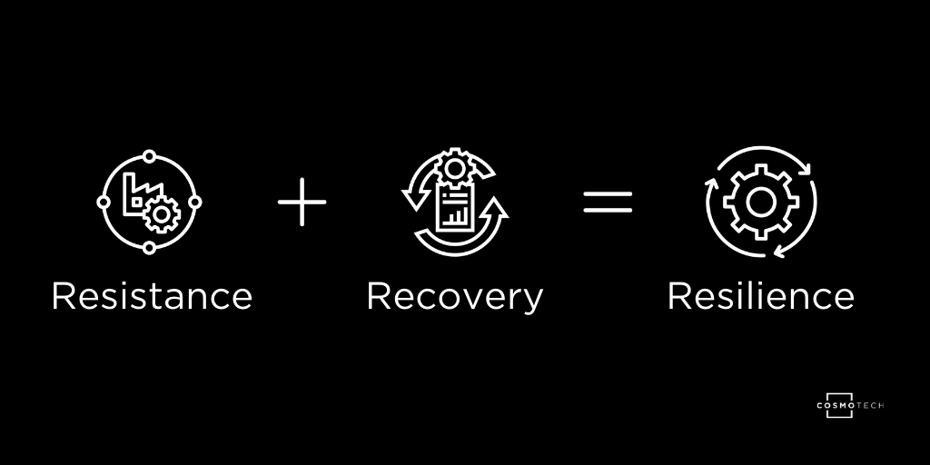 resistance-recovery-supply-chain-resilience